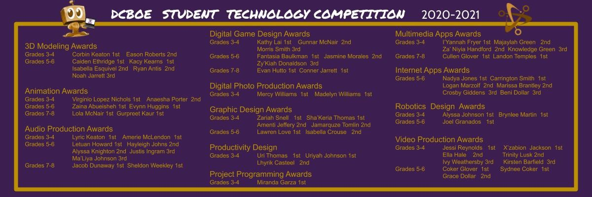 dcboe Tech competition awards